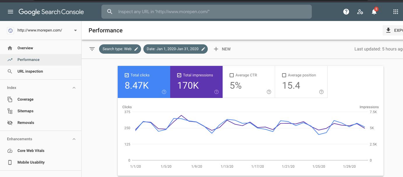 Google Webmaster SEO Result